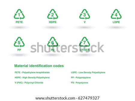 Plastic recycling symbols