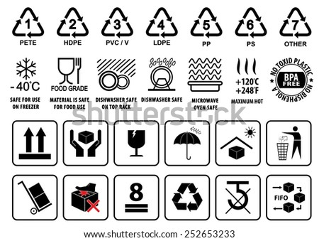Plastic recycling symbols, tableware sign and Packaging or cardboard Symbols illustration.