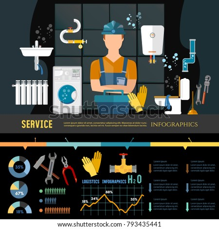 Plumbing service different tools and accessories infographics call plumber presentation template. Professional plumber infographic pipe repair elimination of leaks