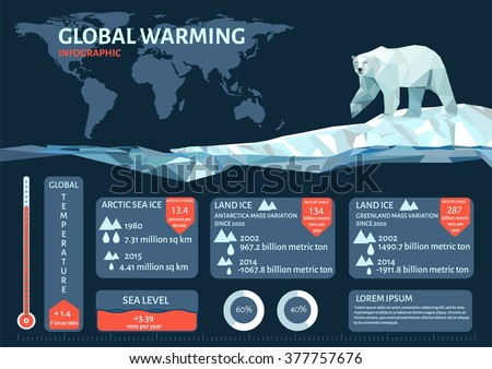Polar bears and global warming Infographics. Flat design element. Vector illustration.