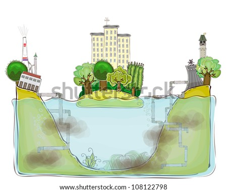 Polluted invironment background