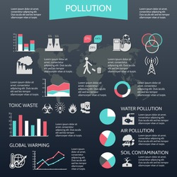 Pollution water air soil pollution global warming infographic set  vector illustration
