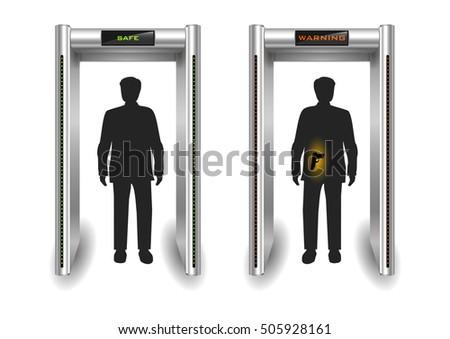 portal frame metal detector