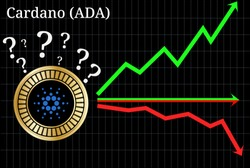 Possible graphs of forecast Cardano (ADA) cryptocurrency - up, down or horizontally. Cardano (ADA) chart.