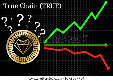 Possible graphs of forecast True Chain (TRUE) - up, down or horizontally. True Chain (TRUE) chart.