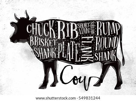 poster beef cutting scheme...