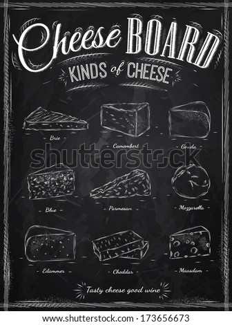 Poster set of different types cheese: parmesan, mozzarella, brie, camembert, gouda, maasdam, cheddar, called cheeseboard in retro style stylized drawing with chalk.