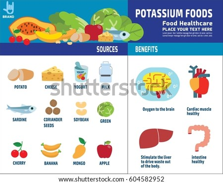 Potassium. source and benefits. Medical healthcare concept. Foods healthy infographic elements. nutrient and minerals  Vector flat icon design illustration template brochure layout flyer leaflet