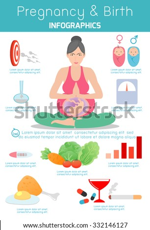 Pregnancy And Birth Infographics And Icon Set, Gynecology ...