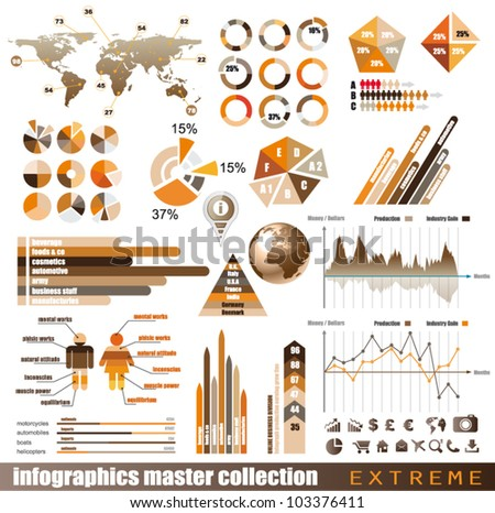 Premium infographics master collection: graphs, histograms, arrows, chart, 3D globe, icons and a lot of related design elements.
