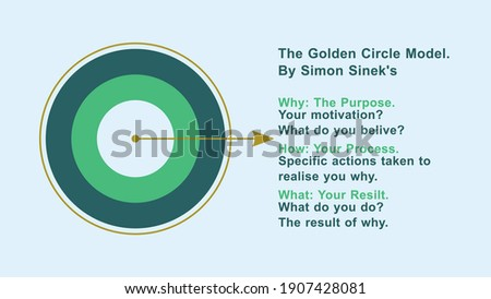 presentation of the golden