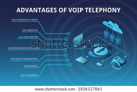 Presentation page template, isometric infographics about the advantages of VOIP telephony - calls from anywhere in the world, low cost of services, fast connection, high quality communication, etc. Zdjęcia stock ©