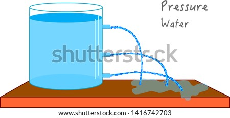 Pressure in water. The pressure in a liquid increases with depth. Liquids pressure. Ocean pressure. Physics examples.  Homework. 2d drawing, vector illustration