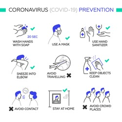 Prevention Coronavirus COVID-19. Simple set of vector line icons. Icons as wash hands, mask, sanitizer, sneeze into elbow, stay at home, avoid travel and crowd. White background, isolated.