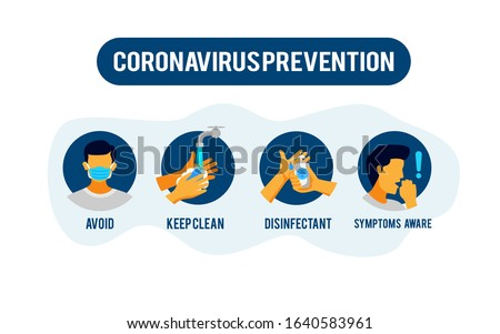 Prevention information illustration related to 2019-nCoV. Vector illustration to avoid Coronavirus.