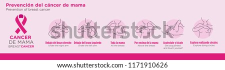 Prevention of breast cancer. Self-examination. Vector illustration. Healthcare poster or banner template. - Shutterstock ID 1171910626