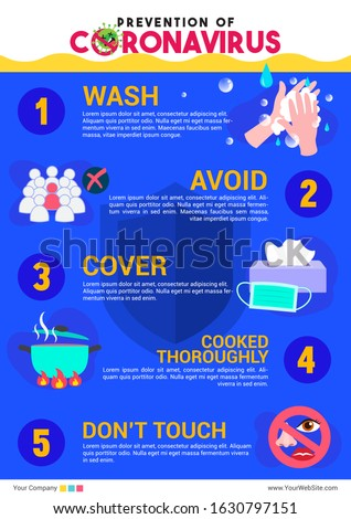 Prevention of Coronavirus infographic poster vector illustration. Wuhan virus protection flyer