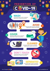 Prevention of COVID-19 infographic flyer vector illustration. Coronavirus protection poster design