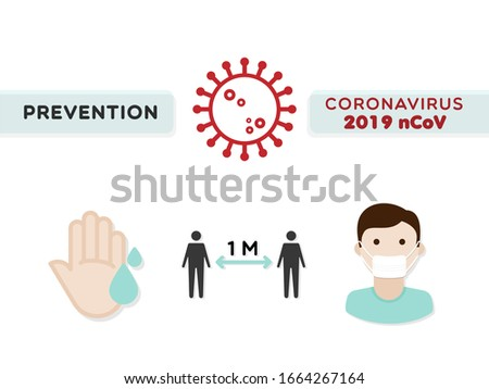 Prevention tips infographic of coronavirus 2019 nCoV. Wash hands, one meter distance between people, medical mask. Concept of flu outbreak, public health risk, MERS- CoV, SARS-CoV. Vector illustration