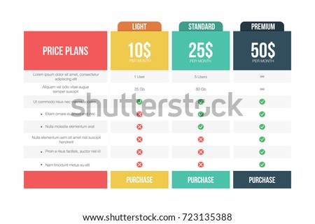 Price plans table. Comparison table for purchases, commercial business, web services and applications. Vector