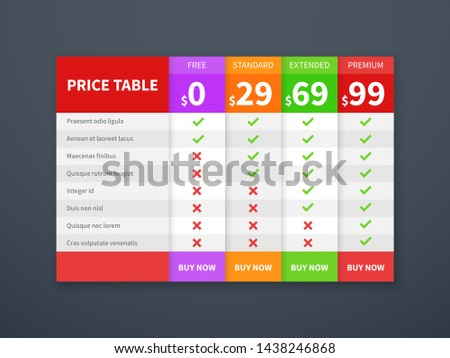 Pricing tab. Price plan comparison table, prices comparative website chart. Business infographic checklist vector banner, compare mark or menu web list template