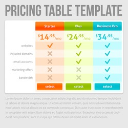 Pricing Table Template. Three Plan Type �¢?? Starter, Plus and Business Pro. Three offers on grey background