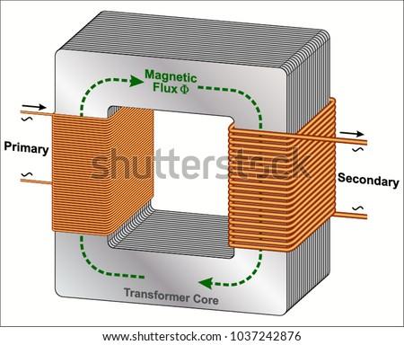 principle of electric