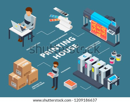 Printing house industry. Plotter inkjet offset machines commercial digital documents production vector isometric pictures. Illustration of offset printer, laser copy machine