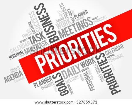PRIORITIES word cloud business concept