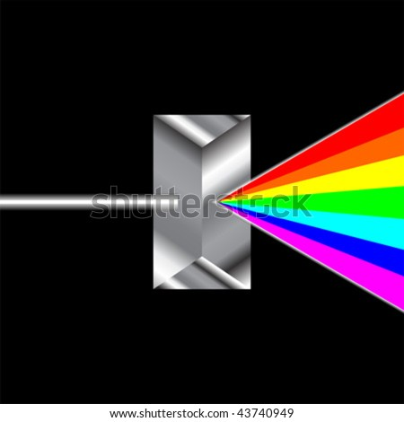 Prism refracting ray of light passing through