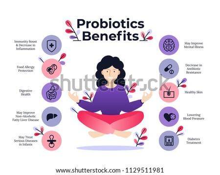 Probiotic health benefits vector infographic. Flat illustration about probiotics influence to human body. Man and woman standing holding hands. Two happy people in heart shape.