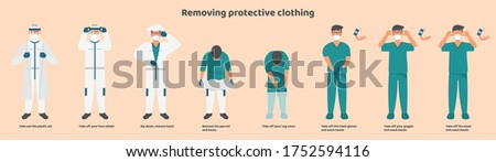 Procedure for removing medical protective equipment Correct and safe removal of the safety mask, leg cover, PPE suit, windproof goggles, hood, plastic set and face shield.