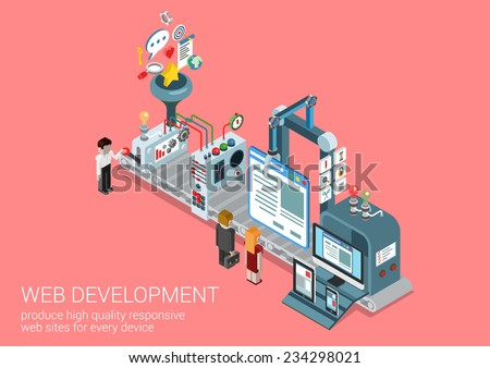 process web development site