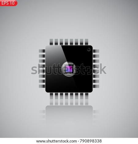 processor  thinking brain  cores