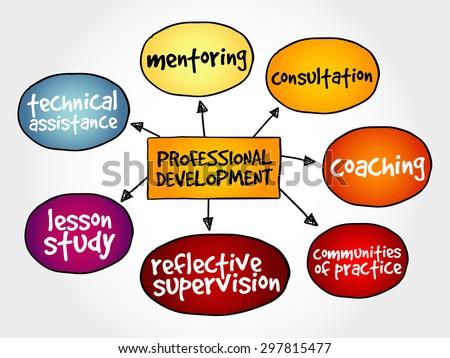 business development