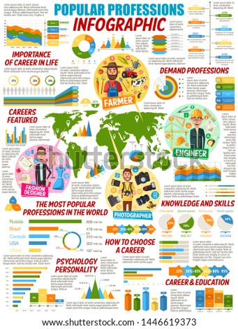 Professions vector infographics with charts and graphs of popular occupations. Farmer, engineer, photographer and fashion designer world map, careers in construction, craft, agriculture industries