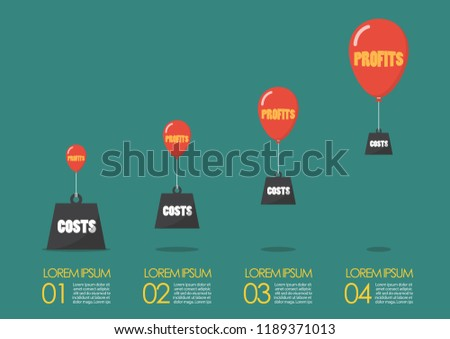 Profits and costs business metaphor infographic. Business concept vector illustration