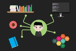 programmer profession illustrated with books, computer, coffe, notes