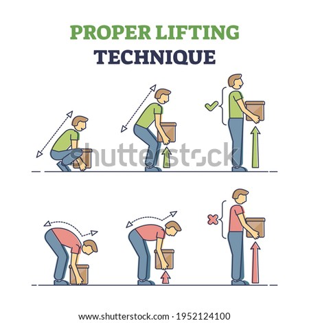 Proper lifting technique with safe heavy weight movement tips outline diagram. Safe back posture angle compared with wrong and incorrect bending to prevent injury, hurt or pain vector illustration. Stock fotó ©