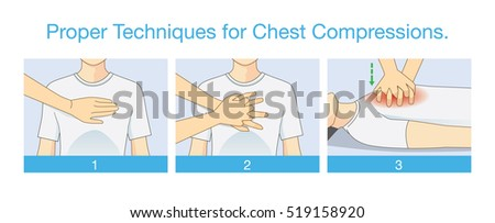 proper techniques for chest