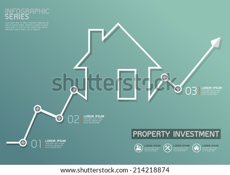 Property Investment Infographic