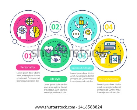 Psychographics targeting infographic template. Business presentation design elements. Data visualization with 4 steps and options. Process timeline chart. Workflow layout with linear icons