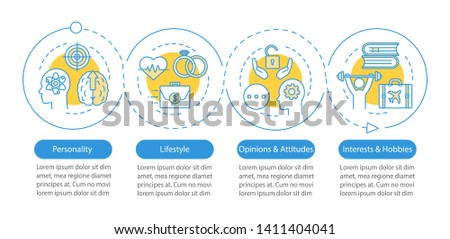 Psychographics targeting  vector infographic template. Business presentation design elements. Data visualization with 4 steps and options. Process timeline chart. Workflow layout with linear icons