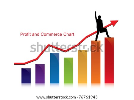 ptofit and commerce chart with successful businessman