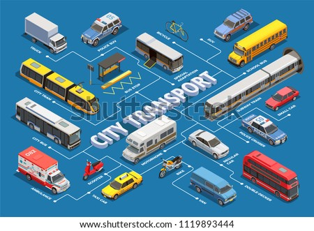 Public city transport isometric flowchart with images of different municipal and private vehicles with text captions vector illustration - Shutterstock ID 1119893444