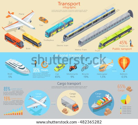Public, personal and cargo transport infographic. Statistics of usage. Shown amount of people using each type of transportation. System concept. Vector