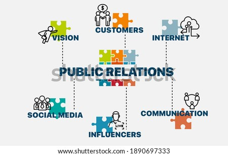Public relations concept. Infographics. Chart with keywords and icons. Public relations vector illustration. Stock photo ©