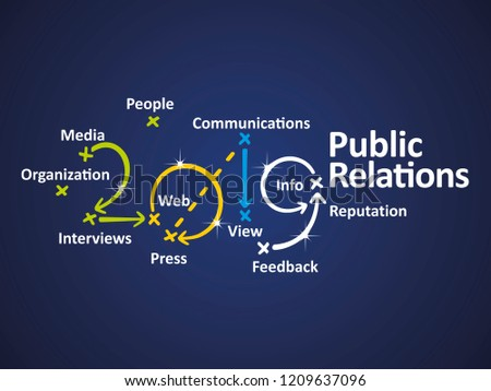 Public Relations 2019 word cloud blue background vector