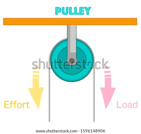 stock-vector-pulley-working-system-colorful-symbol-logo-design-****llic-green-pulley-in-balance-load-and-1596148906.jpg