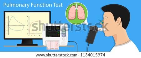 Pulmonary lung medical function test measure diagnostic treat cardiopulmonary total capacity TLC bullous emphysema PFT asbestos fibers